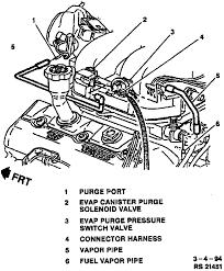 4 3 under truck fuel line diagram s 10 forum