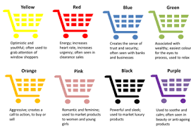 the power of color in marketing
