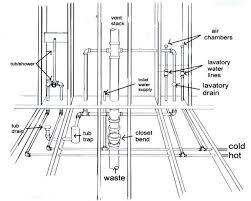 Plumbing Diagram Plumbing Diagram Bathrooms Shower Remodel - Plumbing for bathroom