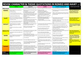 romeo and juliet gcse 9 1 four super revision sheets by