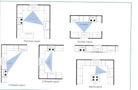 basement layout plans kitchen beautiful l shaped kitchen floor plans small basement