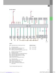warning audi a6 2005 c5 2 g electrics system training manual