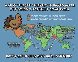 how did turkey bird get its name international neighbors