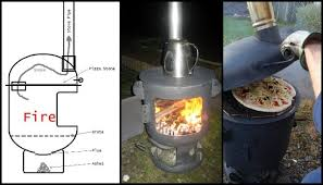 pizza oven and patio heater combo diy projects for everyone