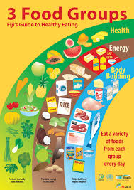 eating healthy ministry of health and medical services