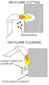 flame cleaning wikipedia
