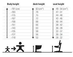 Ergonomic Standing Desk Height Average Office Desk Height Olympus Standing Desk Adammayfield Co
