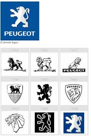 peugeot car logo peugeot logo evolution peugeot logo brand design evolution