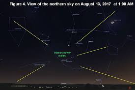 bureau meteor the best to witness perseids meteor this august abs cbn