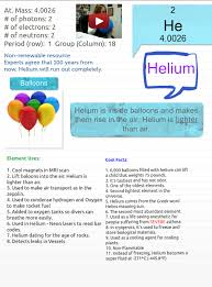 helium is a chemical element with symbol he and atomic number 2