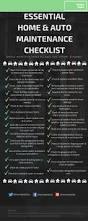 Preventive Maintenance Spreadsheet Best 20 Vehicle Maintenance Log Ideas On Pinterest Auto