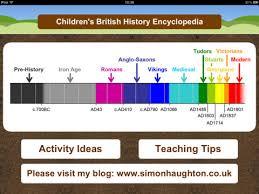 children s history encyclopedia for
