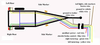 wiring wiring your car mate trailer to your car 7 way car end 7