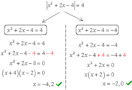 solving absolute value equations u2013 chilimath