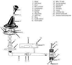 repair guides manual transaxle gear shift lever autozone com