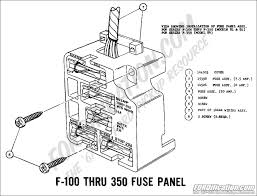 1970 ford f100 fuse box truck pinterest ford and boxes
