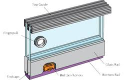 sliding glass cabinet door track henderson zenith glass sliding door track sds london
