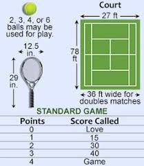 Rules For Table Tennis by Life Lessons In Tennis U2026 Pinteres U2026