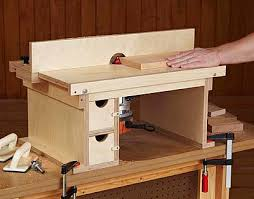 Woodworking Bench Top by Flip Top Benchtop Router Table Woodworking Plan Woodworkers Source