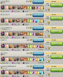 clash of clans farming guide th9 and th10 farming strategy in clash of clans updated 100