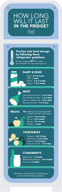 how food lasts in the fridge when to throw food away