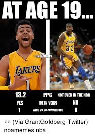 Nba Meme - at age 19 akers 132 ppg noteven in the nba no yes ice in veins wins
