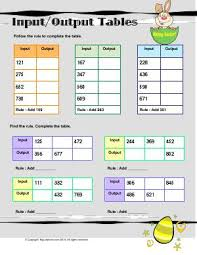 input and output tables input output tables worksheets 8th grade worksheets for all