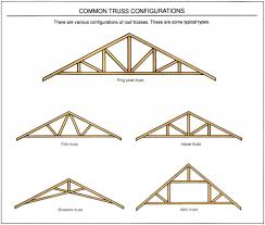 barn roofs design roofing decoration garage truss design 1000 ideas about roof trusses on pinterest flat roof trusses design
