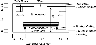 cone test u2013based ultrasonic probe for p wave reflection