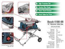 bosch 4100 09 10 inch table saw bosch 4100 09 review 10 inch worksite table saw powersaw more