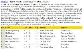yockey s warrior goes for repeat in thanksgiving handicap brisnet