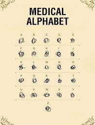 Alphabet Meme - medical alphabet imgur