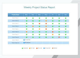 best report format template project management report project management report templates and