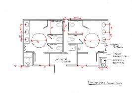Bathroom Design Dimensions Create Wet Room Bathroom Design Ideas Bedroom Decorating Lentine