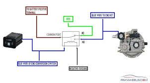 car engine diagram alto wiring diagrams instruction