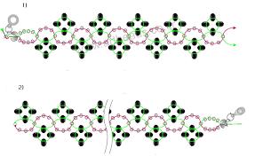 bracelet beads pattern images Free pattern for bracelet malavi beads magic jpg