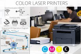 5 best color laser printers wireless and multifunction
