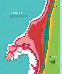 Yachats Oregon Map by The Lost Coast Www Benjamintepler Com
