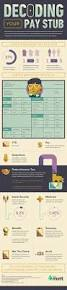 Best Resume For College Graduate by 17 Best Images About Tips For College Graduates On Pinterest
