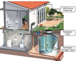 eco friendly houses information 3 great ideas for building a modern eco friendly home modern