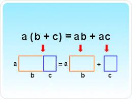 multiplicationoveraddition gif