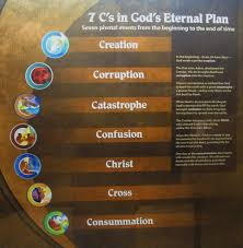 creation museum part 1 u2013 rationality now