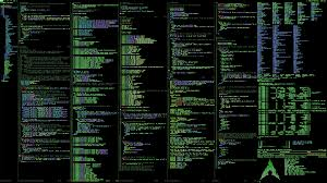 arch linux code walldevil