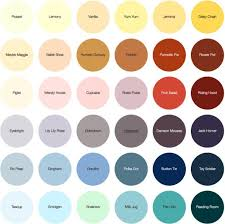 eco friendly paints what it means and who makes them deco