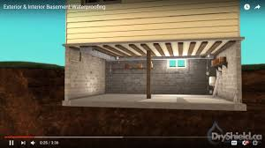 Interior Waterproofing Exterior U0026 Interior Basement Waterproofing Youtube