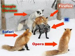 Google Chrome Vs Opera Vs Firefox Vs Safari