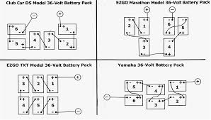 1986 ezgo golf cart wiring diagram wiring diagram byblank