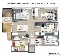 Ikea Floor Plans How Much Does Ikea Really Overcharge Australians Here U0027s The