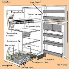 walk in cooler wiring schematic walk in cooler dimensions wiring