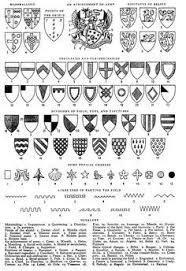 meaning of family crest symbols oasis fashion